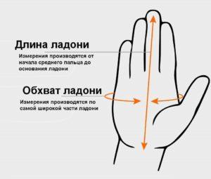 Измерение перчаток