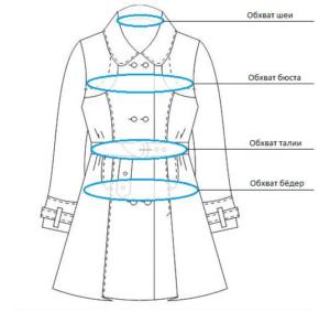 Мерки женского пальто